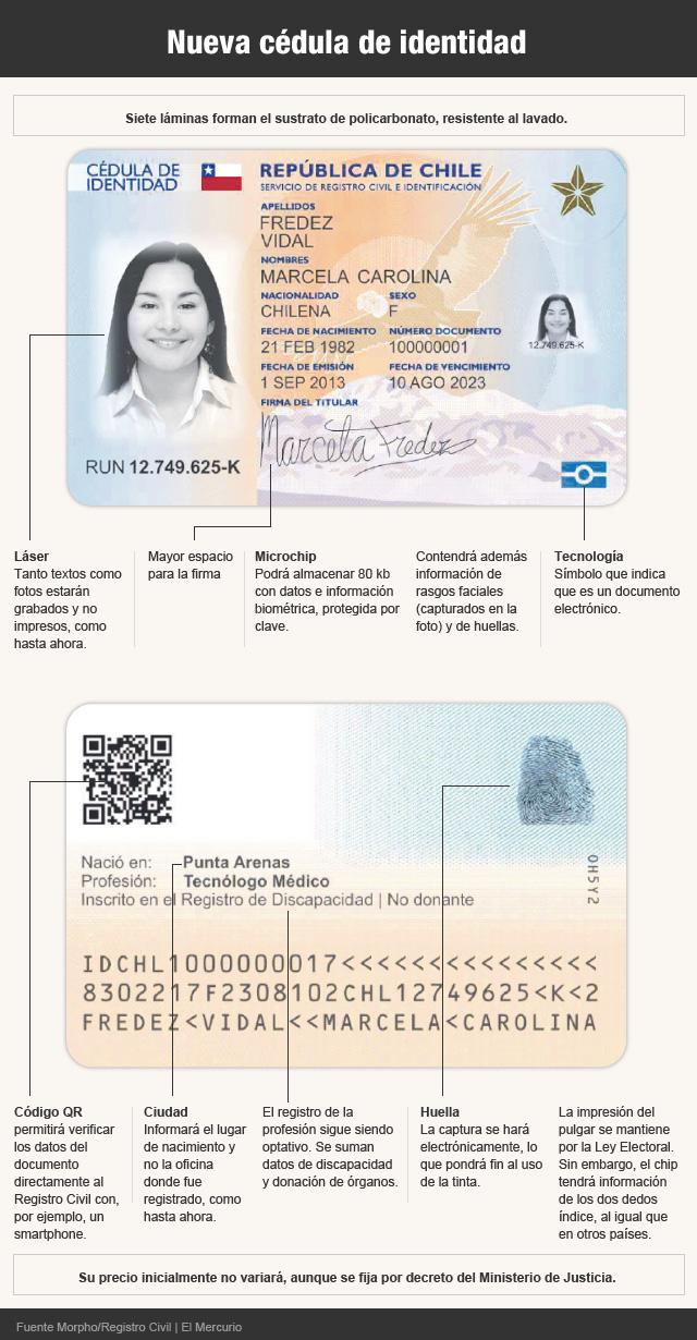 Infografia Conoce Como Sera La Nueva Cedula De Identidad Emol Com