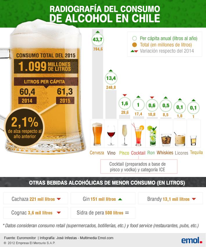 Las medidas de la lucha contra el alcoholismo y la narcomanía