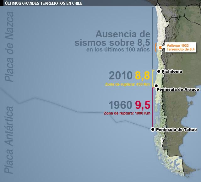 """Experto: """"El próximo terremoto en Chile no necesariamente será en el norte"""" Terremoto_26-05-2012"""
